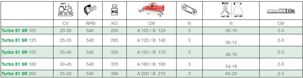 Kosiarka Turbo51sr (FLASH)